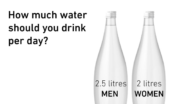 how much water a day