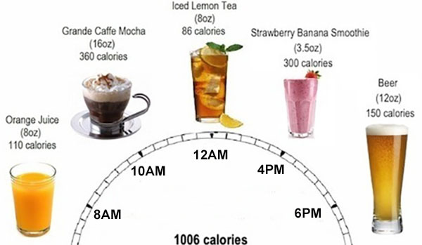 calories in hot drinks
